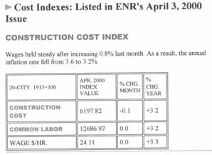 Parameter cost estimating for Online construction cost estimator
